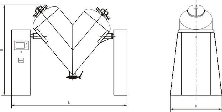 FHD V Series Blender