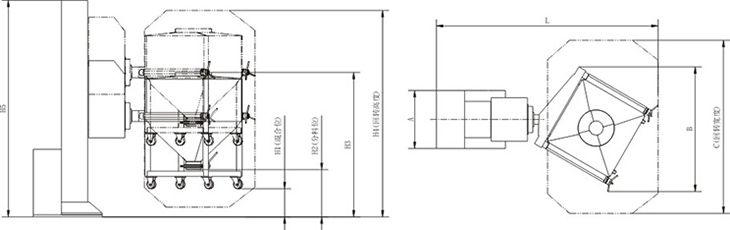 HTD Series Blender
