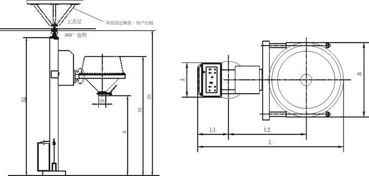 NTF Series Lifting Column