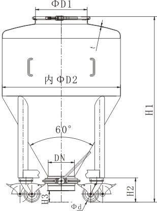 LDC Series Bin Hopper